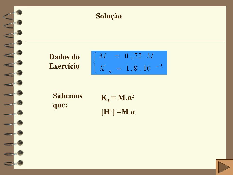 Solução Dados do Exercício Sabemos que: Ka = M.α2 [H+] =M α